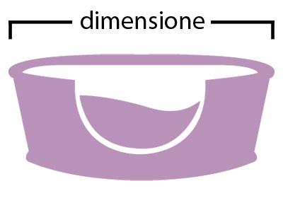 dimensione cucce